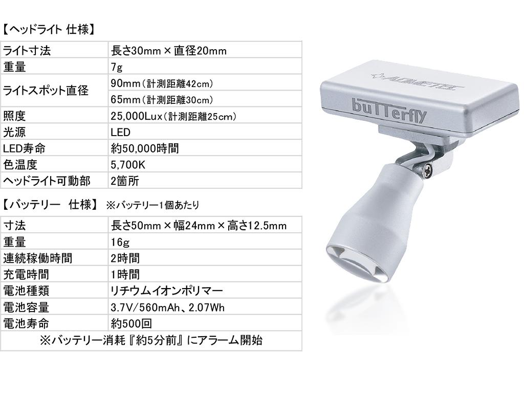 コードレスライト 【バタフライ2】スペック